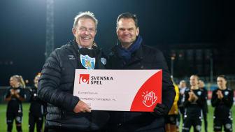 Svenska Spel utökar Europabonusen – 750 000 kronor till OBOS Damallsvenskans topptrio