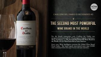 Ett av världens starkaste vinvarumärken