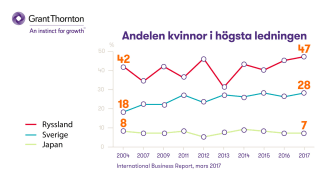 Women-in-business_Internationellt_HD_2