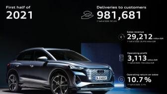 Framgångsrikt första halvår för Audi. Leveransrekord och starkt resultat.