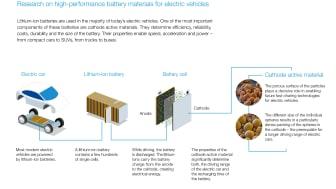 Illustration_Batterie