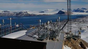 Ifølge NILUs målinger ved Zeppelin-observatoriet på Svalbard, som inngår i det integrerte karbonobservasjonssystemet (ICOS), har det vært en 0,7% årlig økning av CO2 de siste 10 årene.