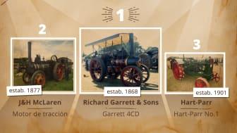 A toda máquina! Tractores antiguos - máquinas que allanaron el camino para la agricultura moderna.