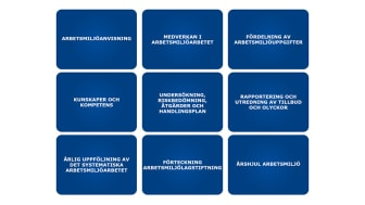 GöteborgsLokalers hållbarhetsarbete stärks med arbetsmiljöcertifiering