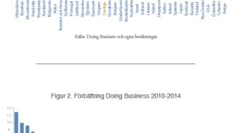 Viljan att driva företag i Sverige, bild 1