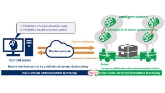 Wireless collaborative control technology