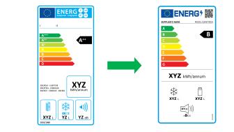 Till vänster: Energimärkningen som den ser ut för kylar och frysar idag. Till höger: Den nya energimärkningen för kylar och frysar från mars 2021. Dock kan den nya energimärkningen följa med redan nu vid köp av produkt.