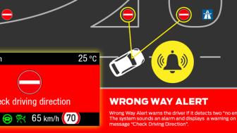 O nouă tehnologie disponibilă pe noua generație Ford Focus ar putea să-i ajute pe șoferi să evite coșmarul intrării pe contrasens pe autostradă