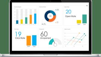 Ett exempel på en dashboard i ManageEngine Analytics Plus
