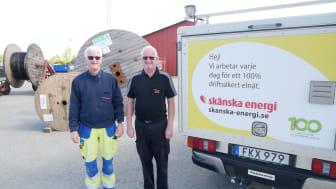 Tvillingarna Jan och Erik arbetar tillsammans på Skånska Energi i Södra Sandby