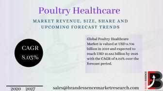 Poultry Healthcare Market