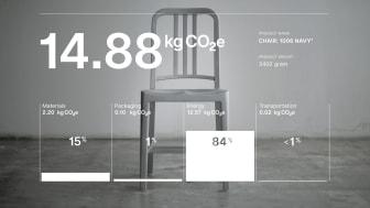 Climate Week New York:  Ikoniska möbeldesignern Emeco väljer The 2030 Calculator för att beräkna klimatpåverkan från hela sitt produktutbud.