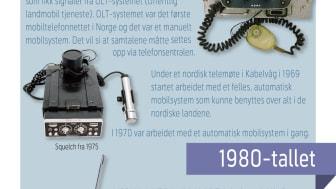 Mobiltelefonen da og nå