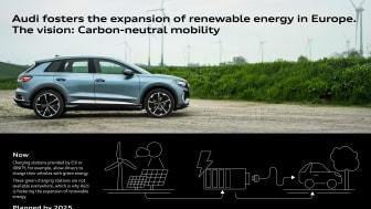Audis samarbejde med energiselskaber