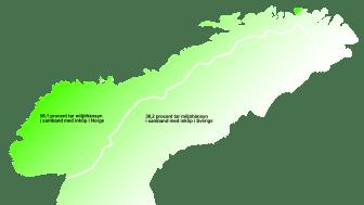 Norska företag bättre än svenska på miljöhänsyn