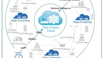 Cisco presenterar nya analysverktyg för Internet of Everything