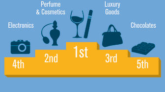 CAG Infographic - Purchases