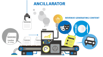 Lansering av The Ancillarator och Traveas Technology i UK på Europas största reseteknologimässa