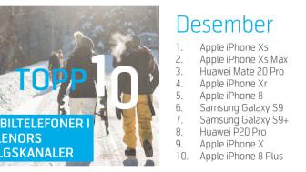 iPhone troner på toppen, mens Huawei landet på en tredjeplass blant julens salgsvinnere.