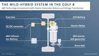 Volkswagen Golf 8 mild-hybrid-system