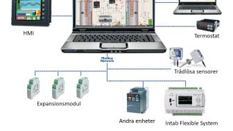 Komplettera SCADA-systemet