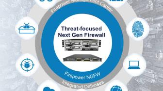 Integrerad NGFW upptäcker och stoppar cyberattacker snabbare