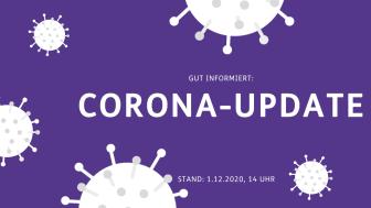 Weitere Corona-Fälle auf Hofgut Richerode, in Seniorenzentrum Edermünde sowie in Wohnangeboten in Schwalmstadt