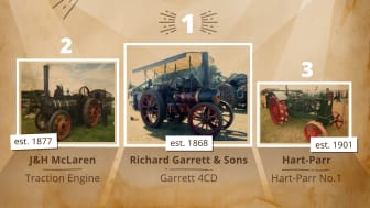 Full Steam Ahead! 8 Oldtimer tractors that paved the way for future farming