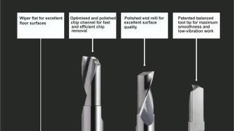 Patenterat fräsverktyg: 4 in 1 - Oumbärlig