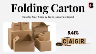 Folding Carton Market