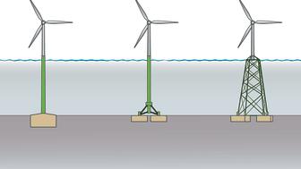 Nytt forskningssamarbeid skal gi rimeligere offshore vindkraftubygging