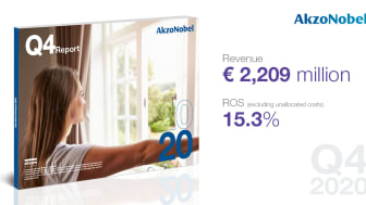 AkzoNobel uppfyller sitt löfte om 15 by 20 och fortsätter visa ett starkt momentum under fjärde kvartalet, med 6 % omsättningstillväxt i jämförbara valutor