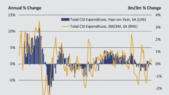UK consumer spending falls slightly in October