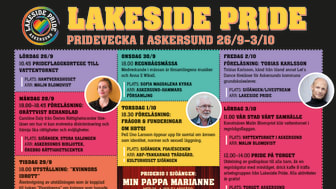 Lakeside Pride i Askersund  – nu för tredje året i rad!