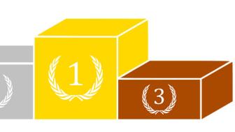 EU-guld til sund erhvervsklynge
