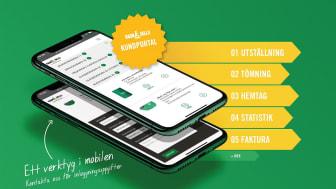 Kundportaler - en webbaserad lösning med fördelar och möjligheter