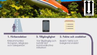 Kriskommunikation genom www.uhrvis.se