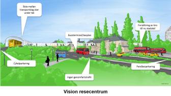 Visionsbild för ett resecentrum vid Östersunds järnvägstation. Illustration: Nestoreville