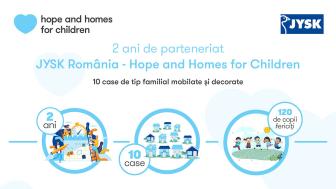 Hope and Homes for Children și JYSK România la 2 ani de parteneriat strategic pentru susținerea copiilor din orfelinatele din România