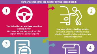 New help for used car buyers: Insurers update rules for handling write-offs to give consumers clearer info
