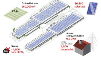 Audi i Ungarn er den anden CO2-neutrale Audi-fabrik
