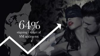 Sinful melder om en øget efterspørgsel på 64% af kinky sexlegetøj.