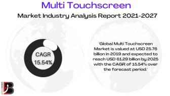 Multi Touchscreen
