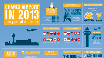 CAG Infographic - Combined