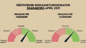 Rekordhög framtidsoptimism präglar västsvensk konjunktur
