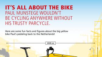 Infographic - Bullitt Bike
