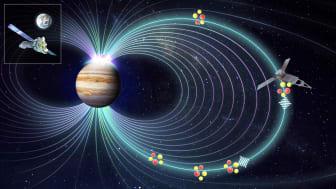 Credit: ESA/NASA/Yao/Dunn