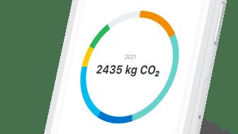 The Banx CO2 dashboard