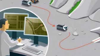 Självkörande lastbilar snart på en väg nära dig