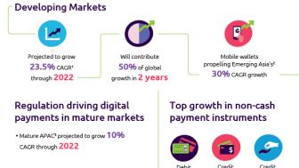 WPR 2019 Infographic